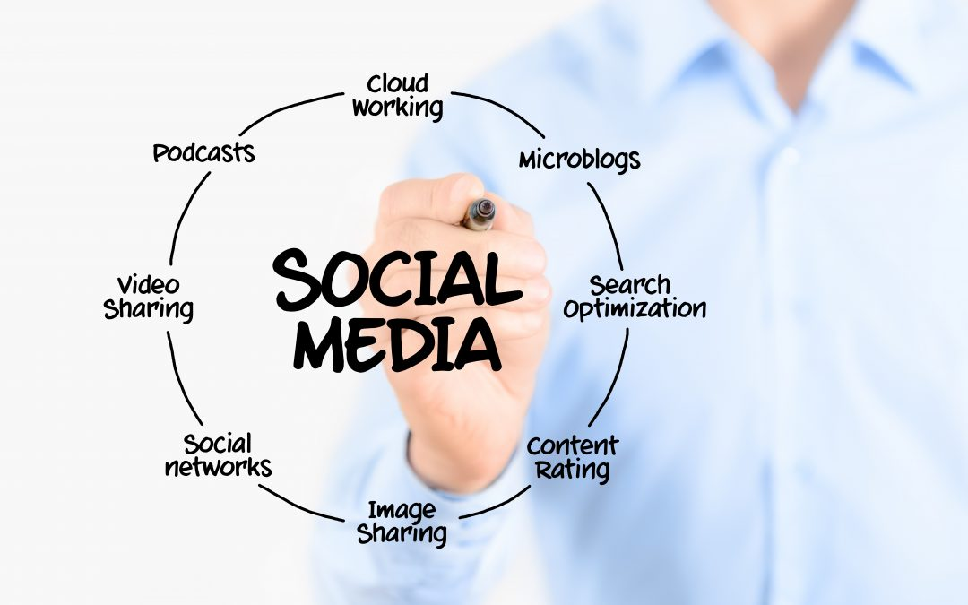3 Tips to Improve Your Social Media Marketing Strategy